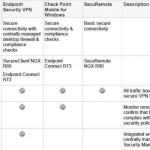 VPN_Client_Features