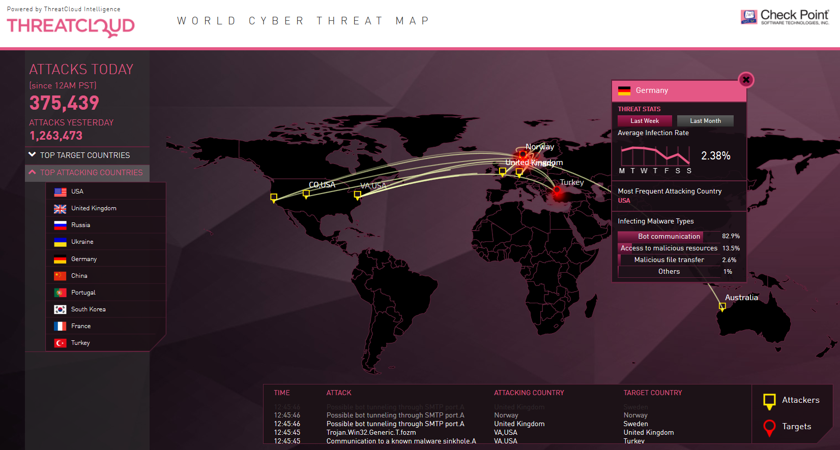 Information security memo real time cyber attack threat map real time cyber attack threat map gumiabroncs Choice Image